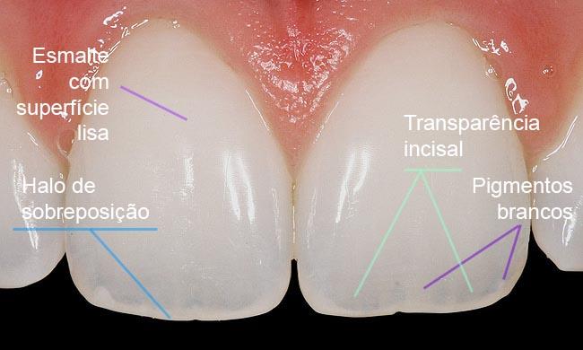 Propriedades ópticas precisam ser mapeadas e reproduzidas.