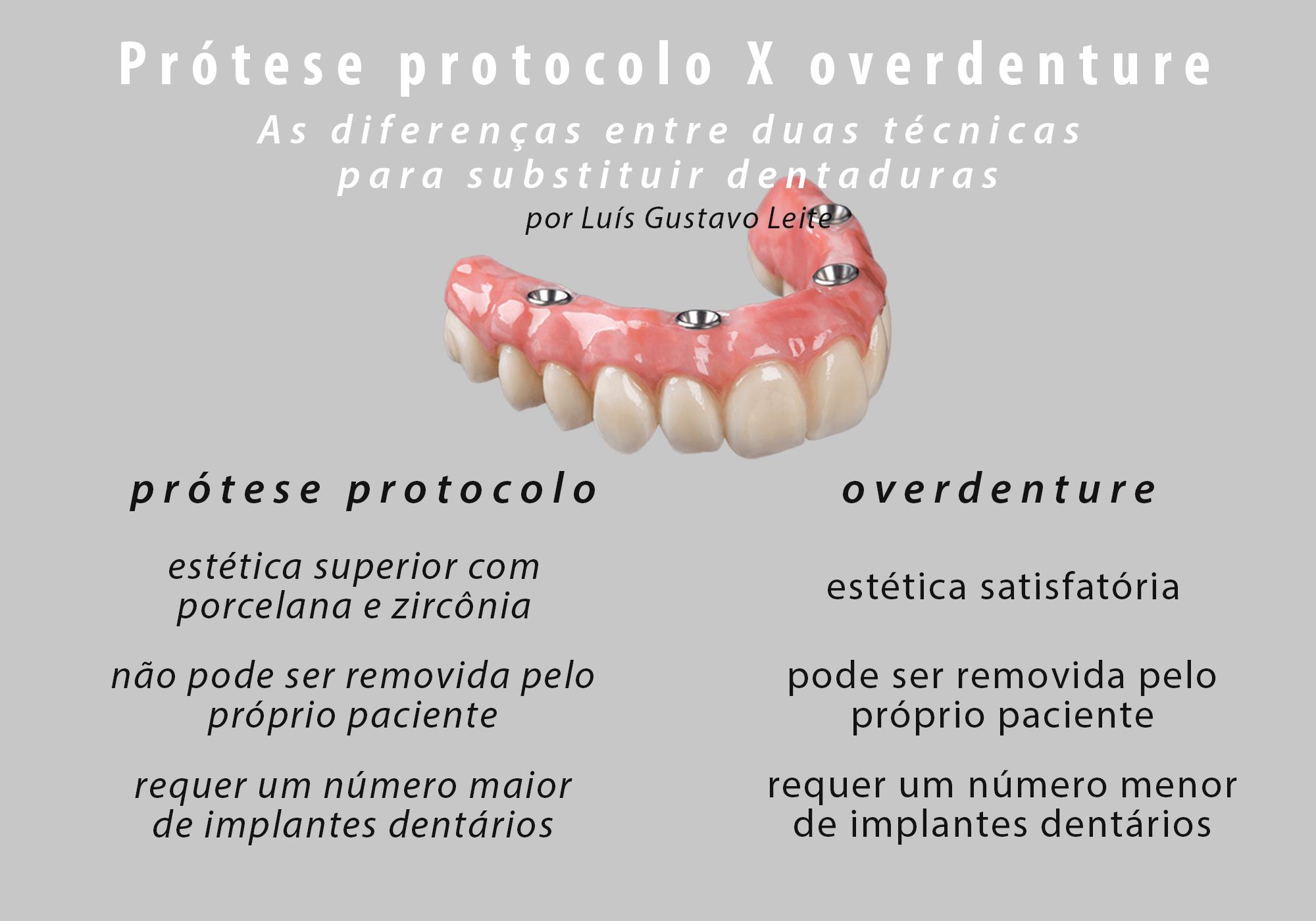 protese protocolo e overdenture diferenças diagrama